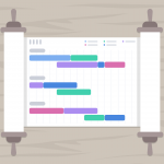 Product Road Map 2019